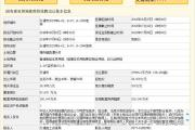 中梁总价36570万元拍得柳市镇西潭头村地块溢价率7.7%