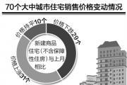 8月70个城市新建商品住宅价格指数环比增幅为1.5%