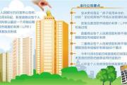 个人住房贷款利率将如何定价